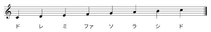 五線上の音階