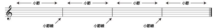 小節と小節線