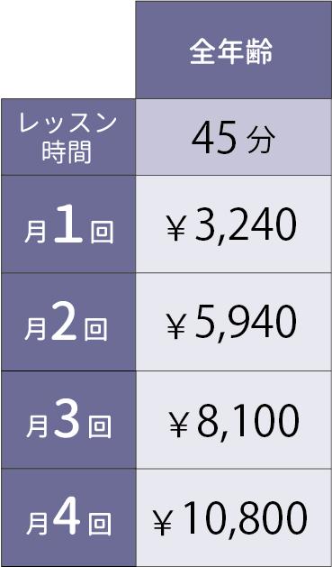 スカイプレッスンコース料金表