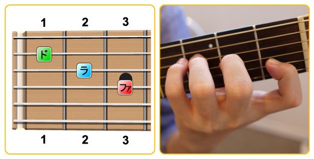 2,3,4弦のみのFコードです