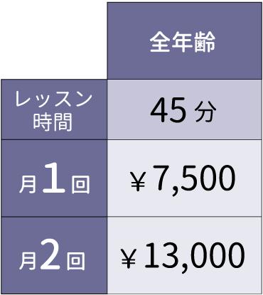 フレックスコース料金表