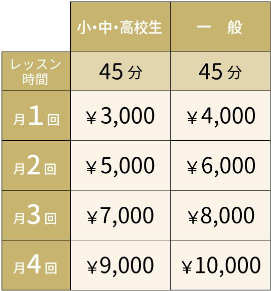 フレンドコース料金表
