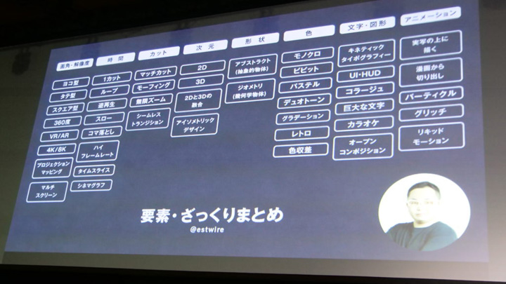 Adobe MAX JAPAN行ってきた②