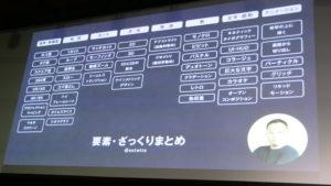 セッション中のスクリーン