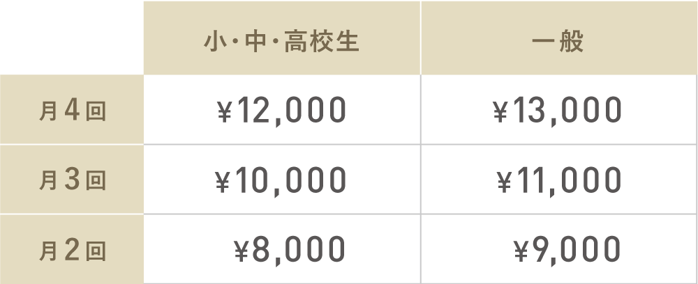 マンツーマンコース料金表